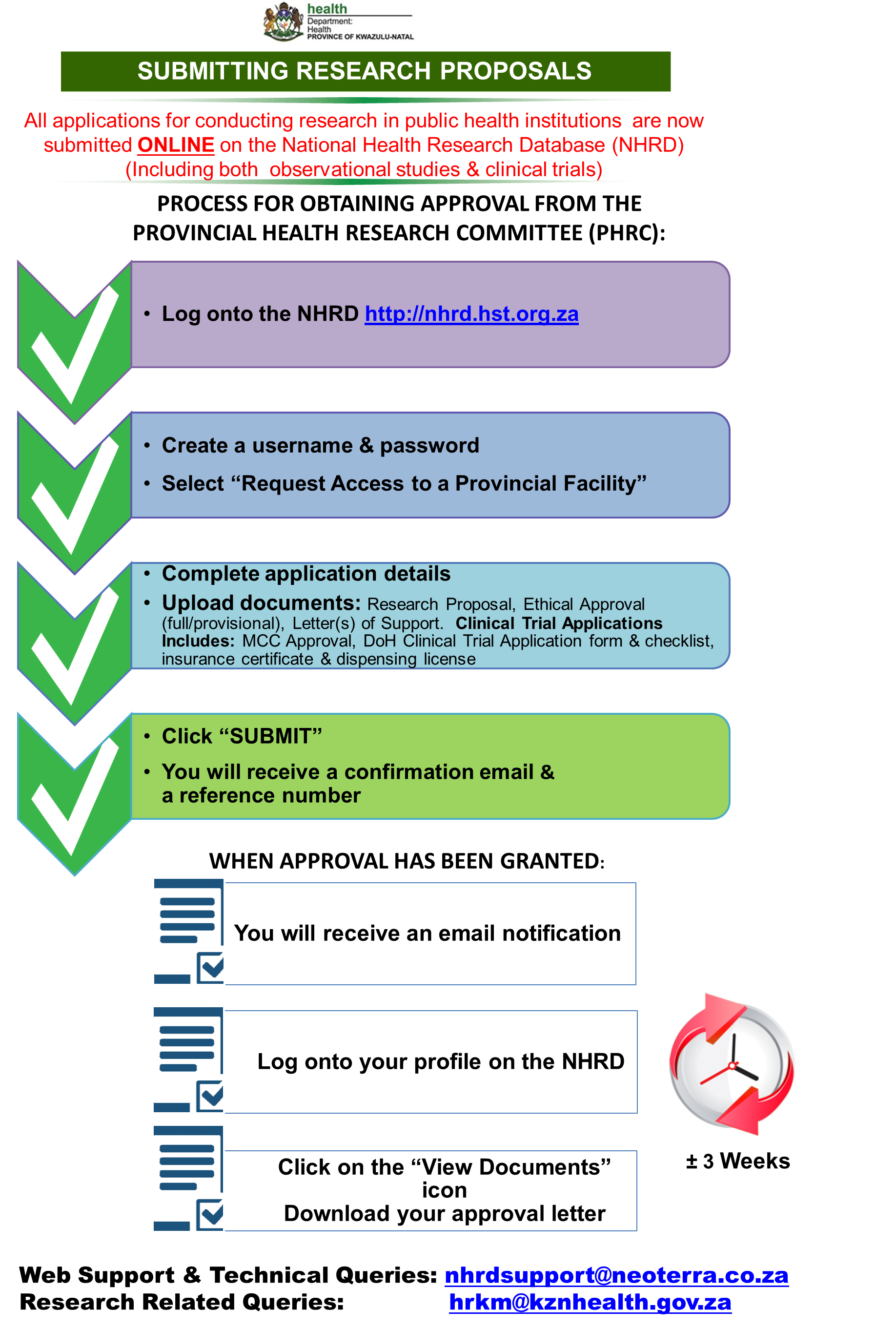 Submit your research application to the National Health Research Database |  About the NHR Database